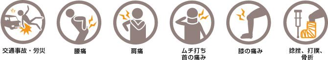【症状】交通事故・労災、腰痛、肩痛、ムチ打ち・首の痛み、膝の痛み、捻挫・打撲・骨折